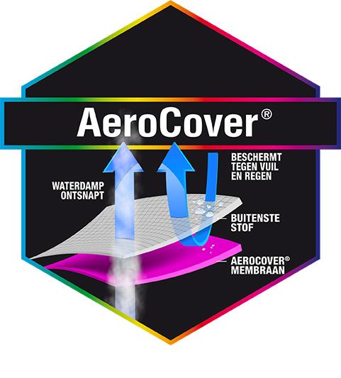 aerocover ademende hoezen