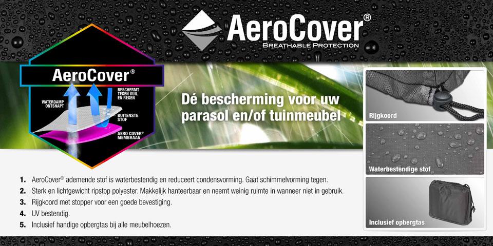 Uitleg eigenschappen AeroCover hoezen